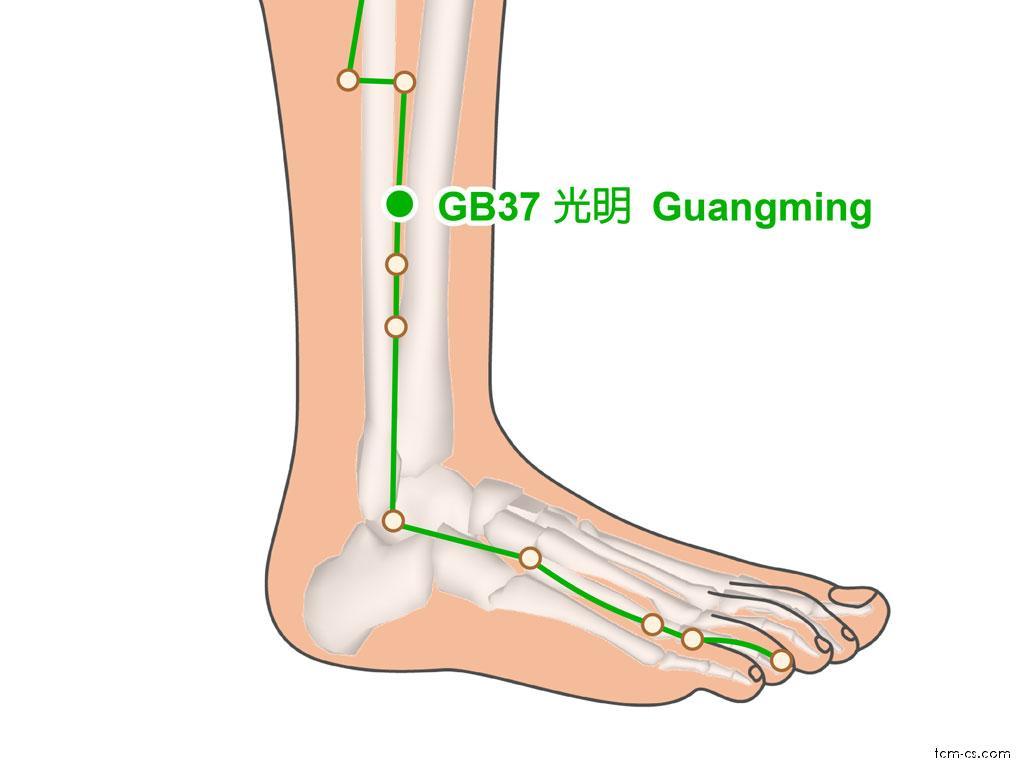 GB37 - kuang-ming (Guangming)