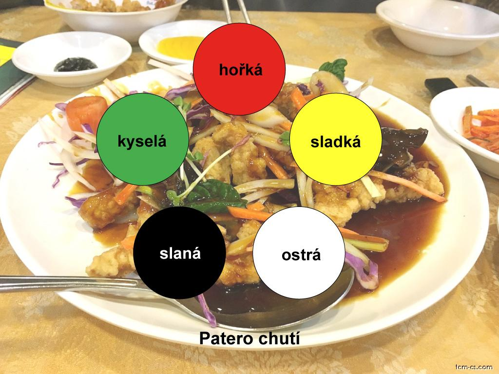 5 chutí potravin