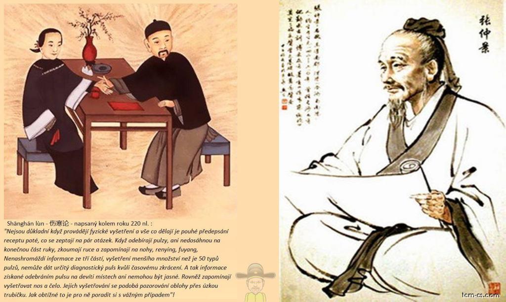 Shanghan Lun - Pojednání o poranění chladem